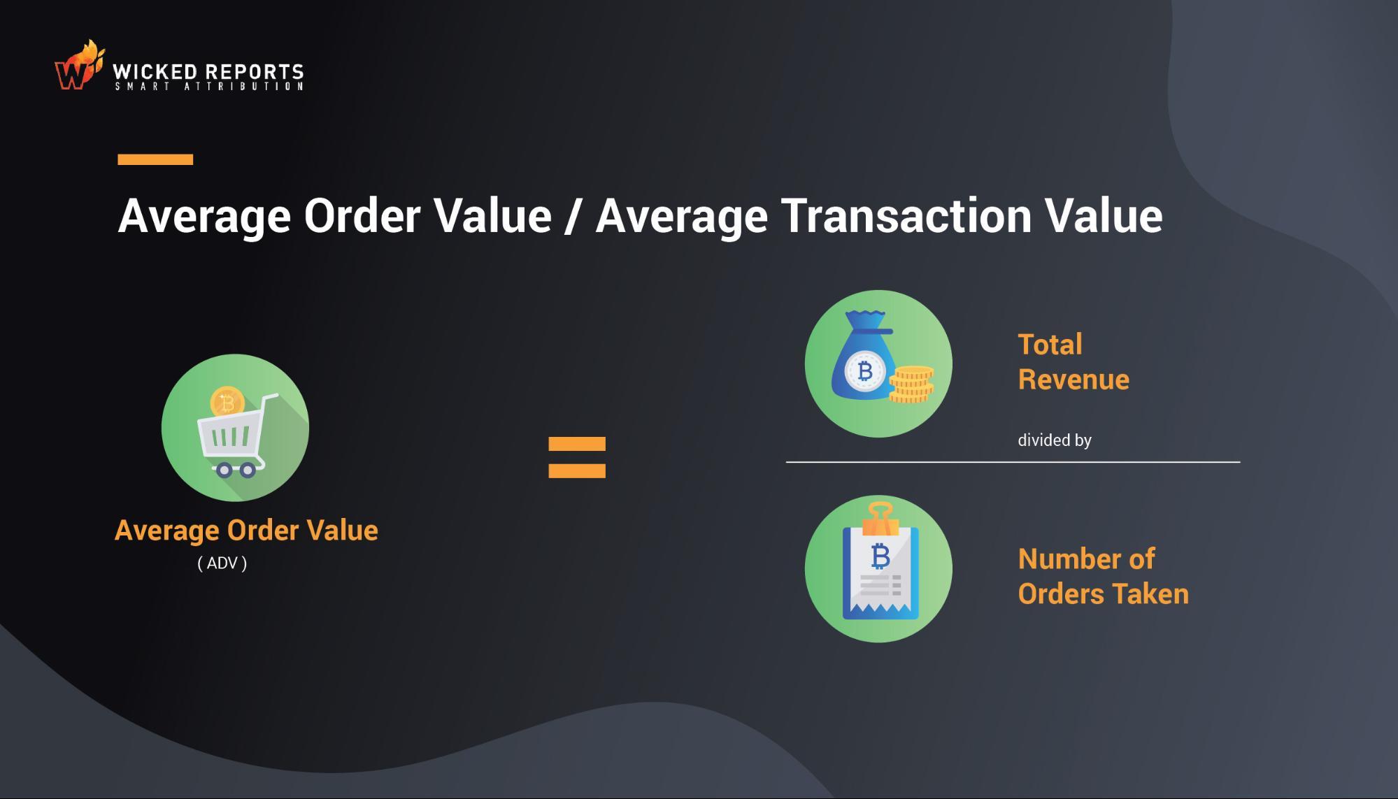 average order value or average transaction value