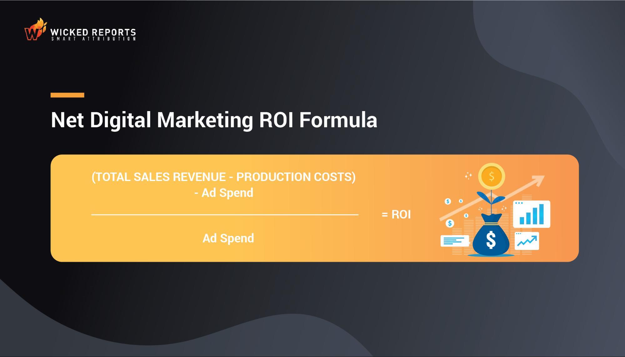 net digital marketing ROI formula