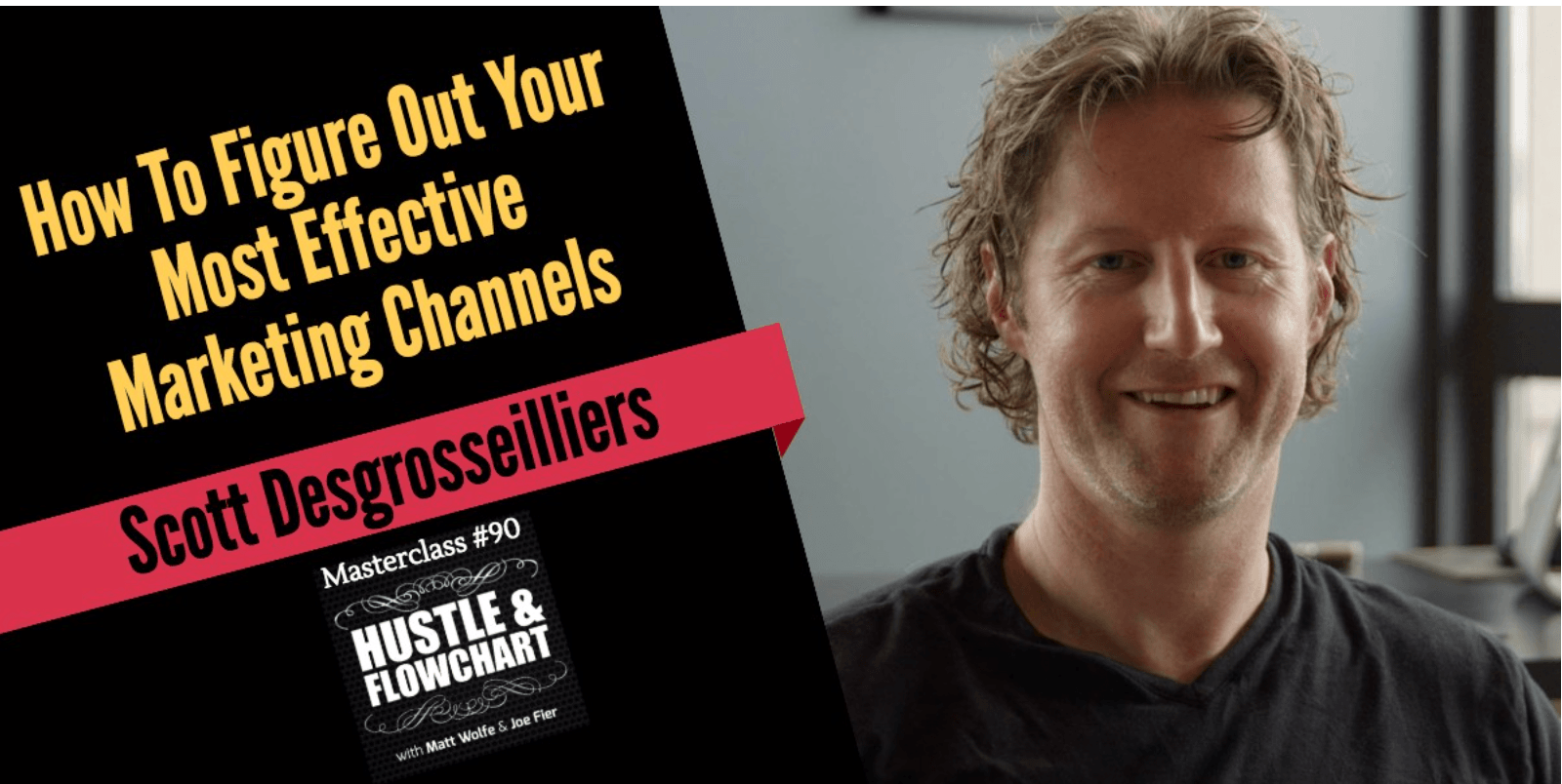 how-to-figure-out-your-most-effective-marketing-channels